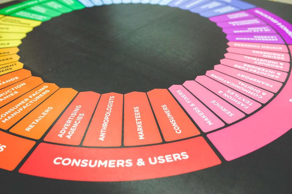 une expérience client est une roue de la fortune