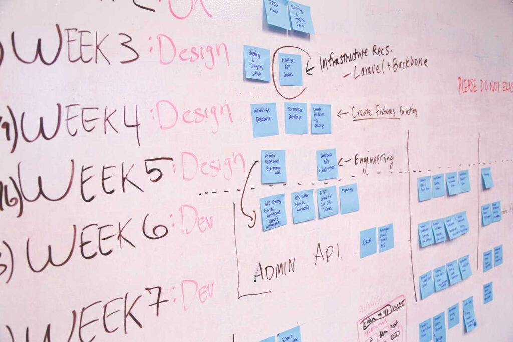 choisir logiciel de gestion de projet